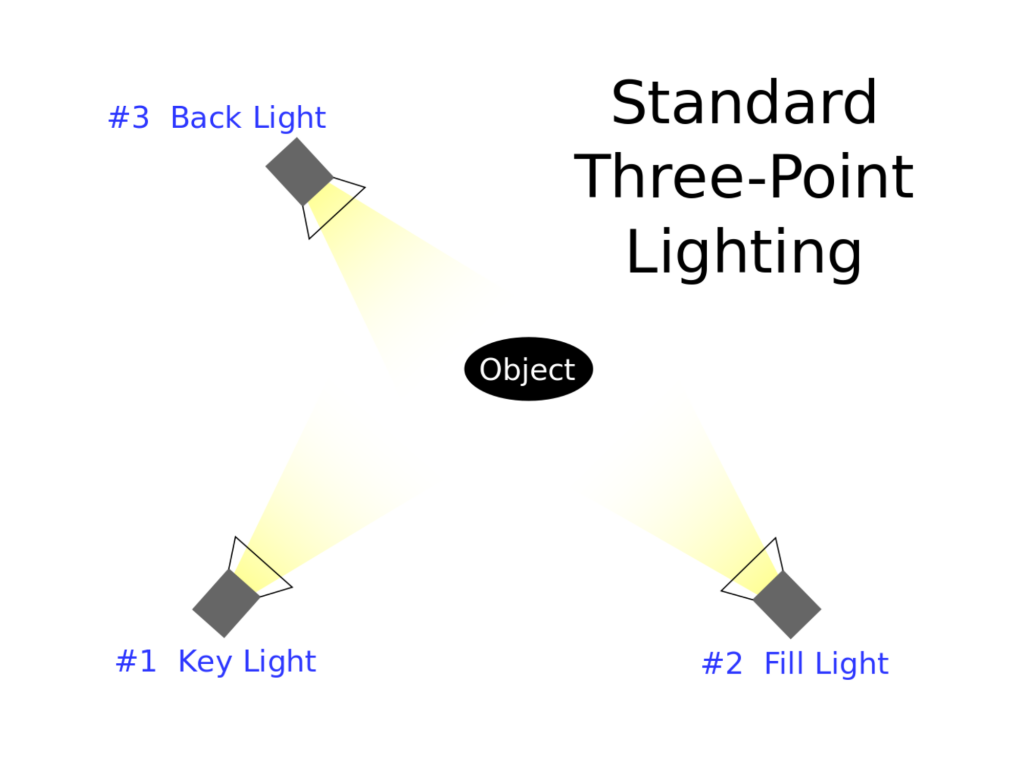 three_point_lighting